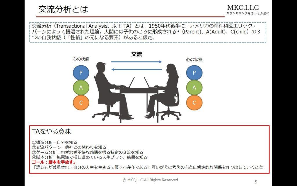 mkc-figure